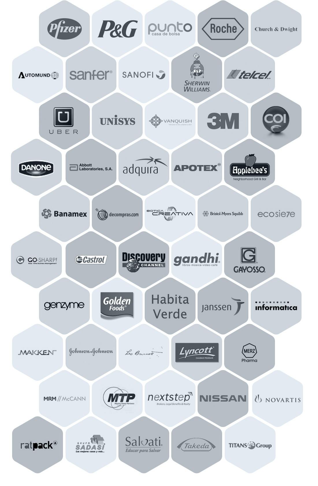 Logotipos clientes call center de mexico